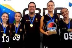 Time basquete feminino