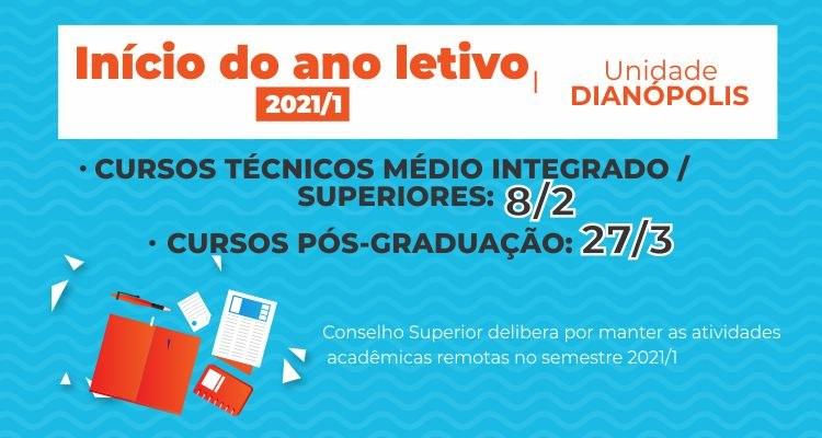 Aulas 2021 - unidade Dianópolis