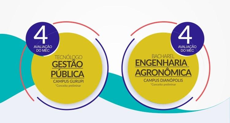 Cursos do IFTO conquistam conceito 4 do Ministério da Educação