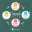 Programação-encontro-comunicadores-IFTO.png