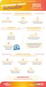 infografico-empreendedorismo-inovador.png